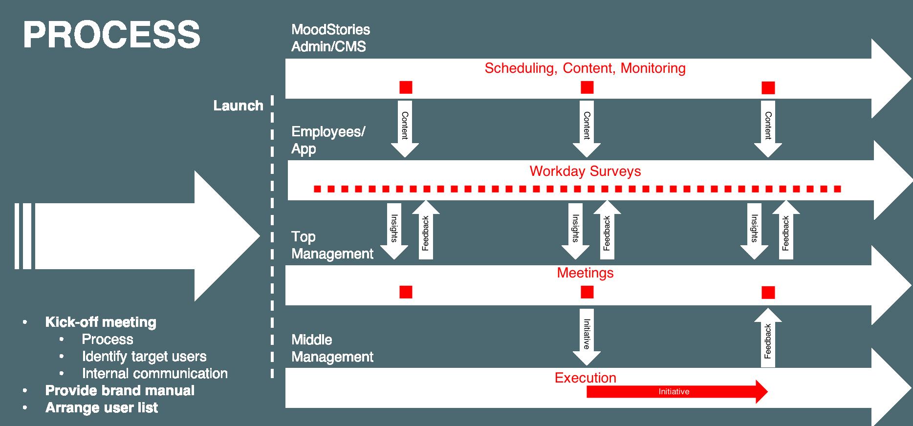 Image module